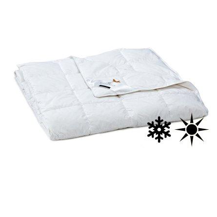 4-Jahreszeiten-Decken