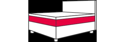 Hasena Boxspring-Bett: Die Matratze