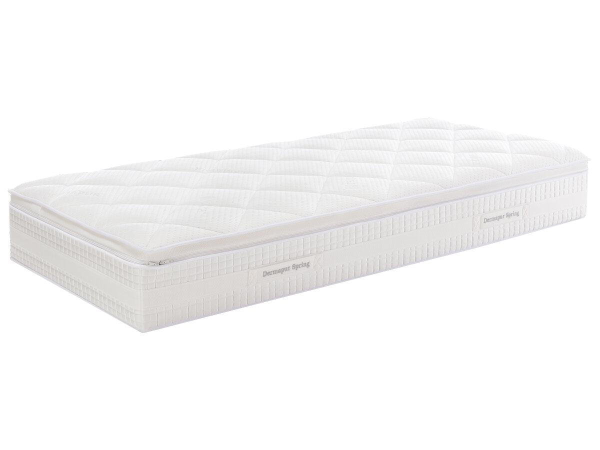 Welche Matratze Passt Zu Mir Der Schlafberater